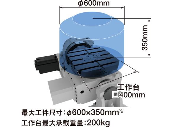 最大工件尺寸:ø600×350mm※ 工作台最大承载重量:200kg