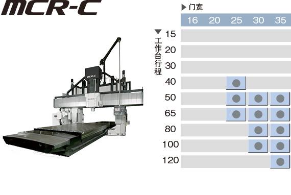 高刚性、高输出 MCR-C