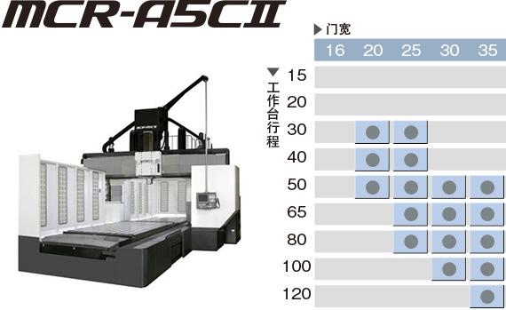 节省空间、高性价比 MCR-A5CⅡ