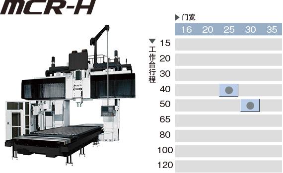 直线电机驱动、高速 MCR-H