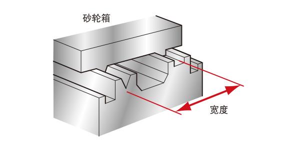 通过采用宽大的V平导轨,保持高加工效率