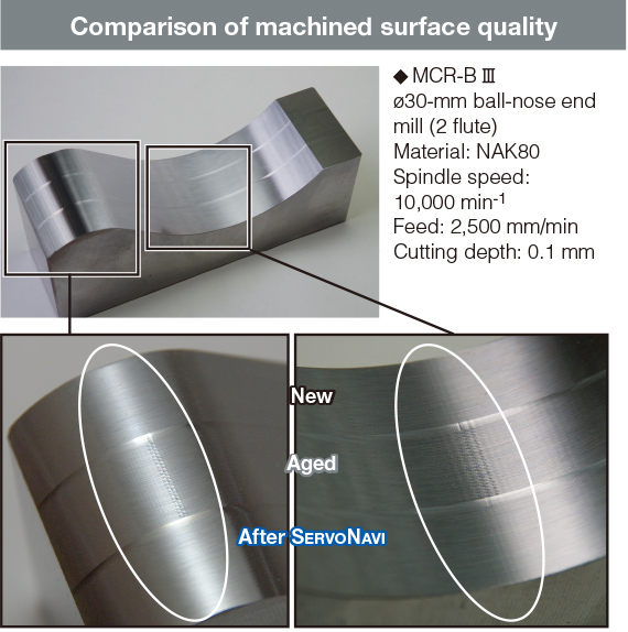 Comparison of machined surface quality