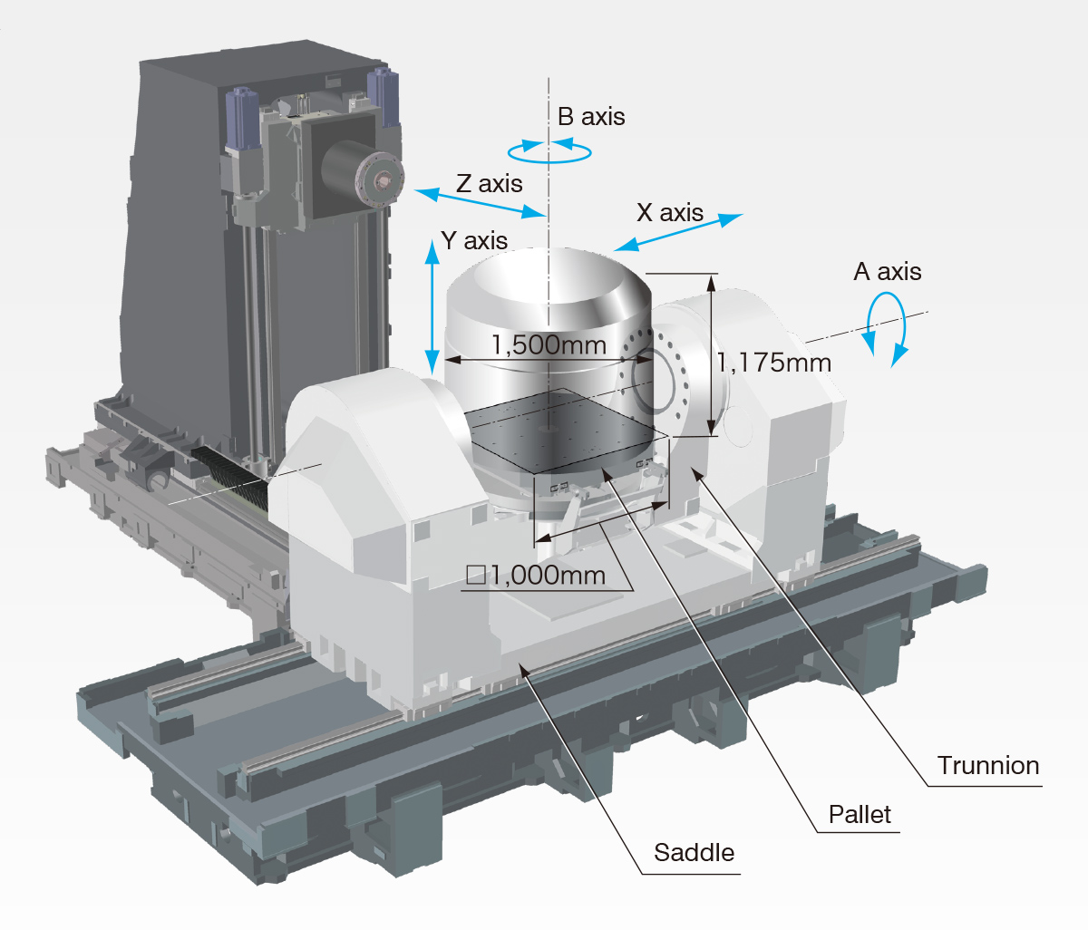 Experience the power of process-intensive machining with 5-axis multitasking ø1,500 mm 1,175 mm □1,000 mm