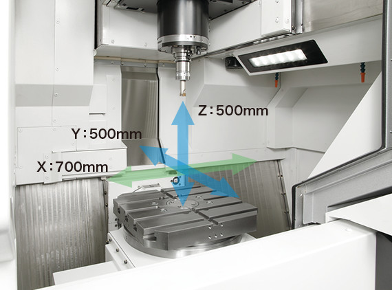Compact but with wide machining area X:700mm Y:500㎜ Z:500mm