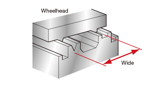High machining efficiency maintained with wide V—Flat guideway