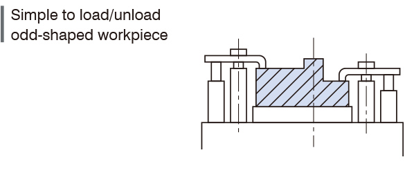 Simple to load/unload odd-shaped workpiece