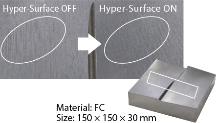 Hyper-Surface ON / OFF