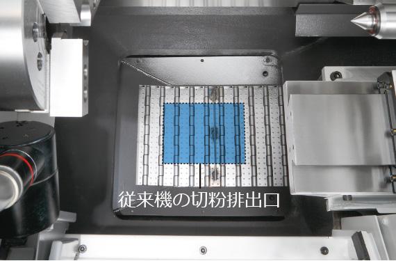 抜群の切粉処理